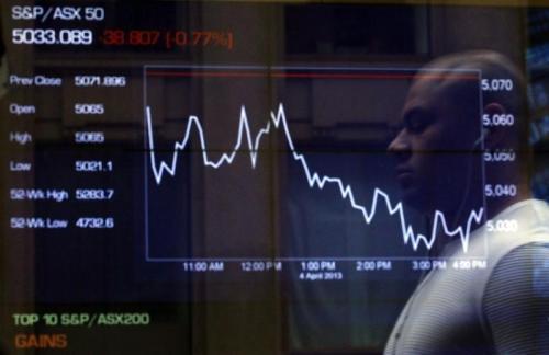 市场抛售后买入3股优质ASX股票