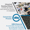 Motherson集团合作UBQ 在汽车零部件中采用环保型热塑性塑料